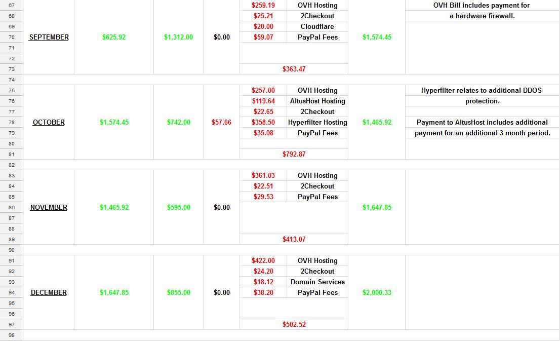 fin report 有価証券報告書 2014年6月発行(766kb) 第3四半期報告書 2014年2月発行(295kb) 第2四半期報告書 2013年11月発行(321kb) 特定子会社の移動に関する臨時報告書 2013年9月発行(105kb) 第1四半期報告書 2013年8月発行(293kb) 特定子会社の異動に関する臨時報告書 2013年7月発行(111kb.